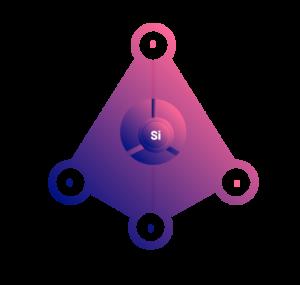 Estructura básica de un silicato
